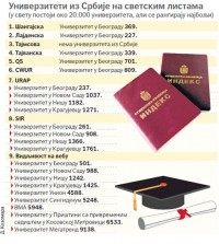 Srpska matematika cenjena u svetu